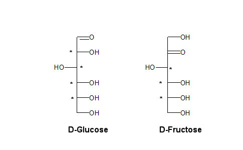 d-Glucose D-Fructose