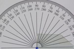 Winkel Null Grad